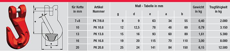 PK_Verkuerzungshaken-tabelle