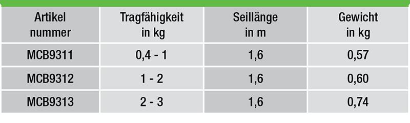 Balancer-Federzuege-von-0-4-3-kg-Tragfaehigkeit-daten