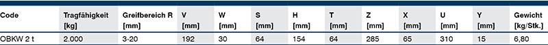 pewag-OBKW-tabelle