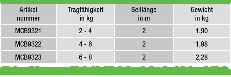 Balancer-Federzuege-von-2-8-kg-Tragfaehigkeit-daten