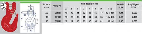 C90FN-tabelle