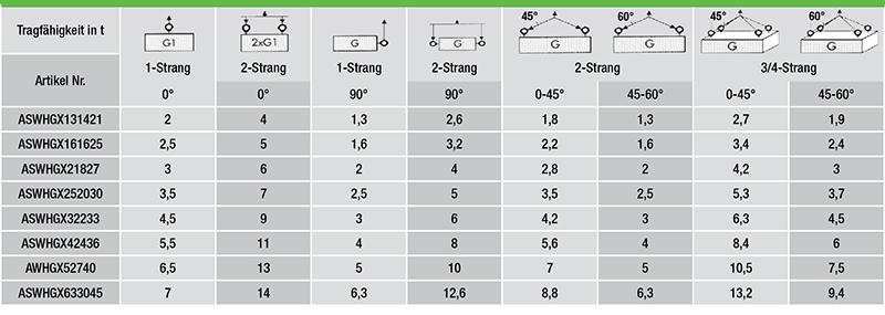 Anschlagwirbel-mit-Gelenk-drehbar-Gueteklasse-10-daten2