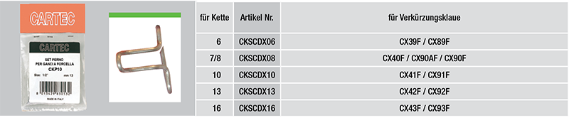 CKSCDX06-tabelle