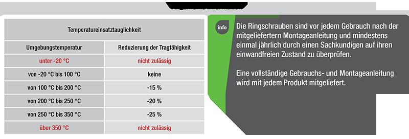 Ringschraube-variabel-Gueteklasse-8-info