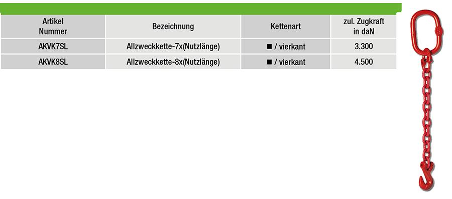 AKVK7SL-tabelle