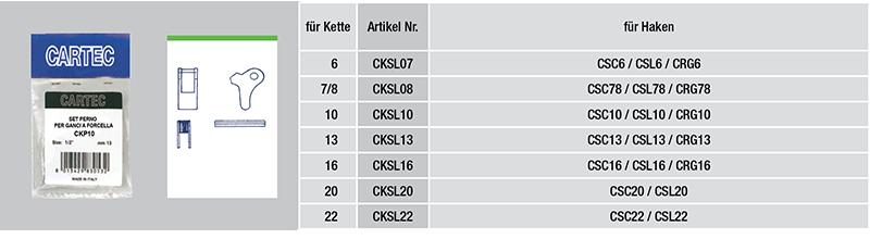 CKSL07-tabelle