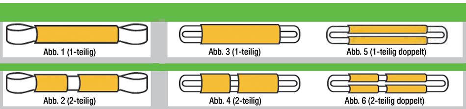 schutzschlauch-info-grafik