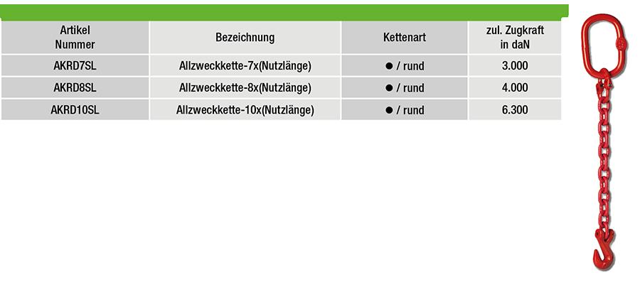 AKRD7SL-tabelle