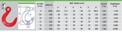 C49A-tabelle
