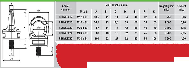 Ringschraube-kugelgelagert-mit-Imbusschluessel-drehbar-Gueteklasse-10_daten