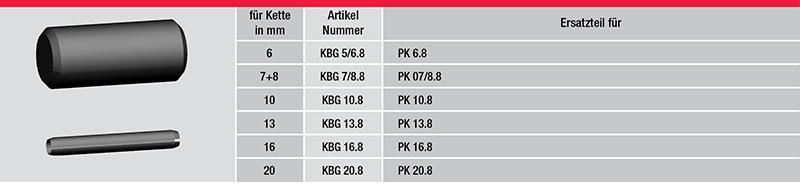 Ersatzteil-Bolzen-Garnitur-daten1