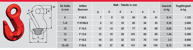 P_Verkuerzungshaken-tabelle