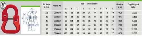 Rundschlingen-Kupplung-tabelle