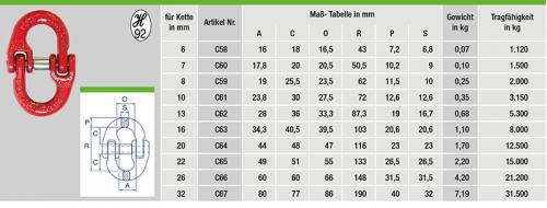 Verbindungsglied-tabelle