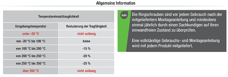 Ringschraube-kugelgelagert-ohne-Imbusschluessel-drehbar-Gueteklasse-10_daten