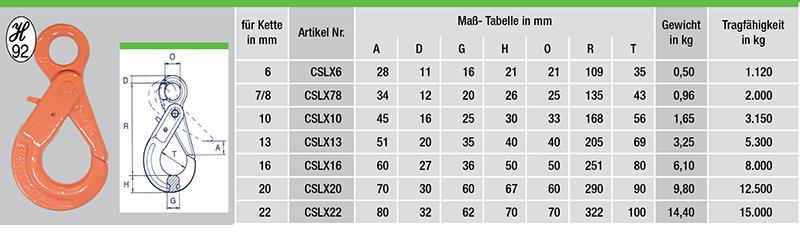 CSLX6-tabelle
