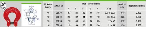 Omega-Schaekel-tabelle