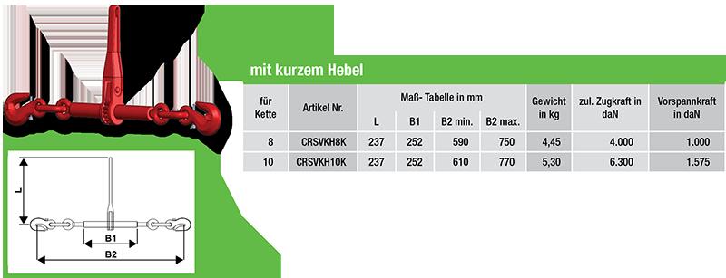 Ratschenlastspanner-mit-Verkuerzungshaken-kurzer-Hebel-tabelle