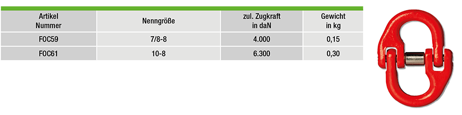FOC59-tabelle