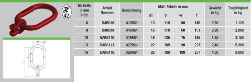 Aufhaengekopf-mit-Ringgabel-fuer-1-straengige-Anschlagketten-tabelle