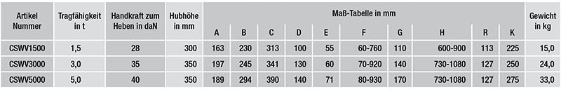 Stahlwinden-nach-DIN-7355-verstellbar-daten