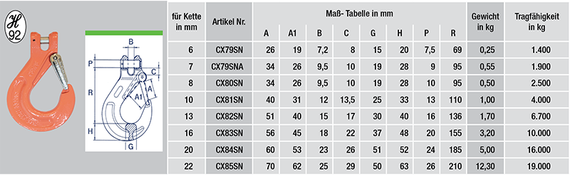 CX79SN-tabelle