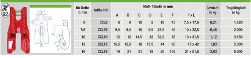 Verkuerzungsklaue-ohne-Sicherung-tabelle
