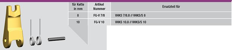 FGV_Sicherungsfalle-tabelleuWAF94ozAFF0g