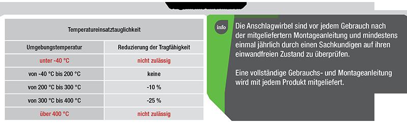 Anschlagwirbel-drehbar-Gueteklasse-10-info
