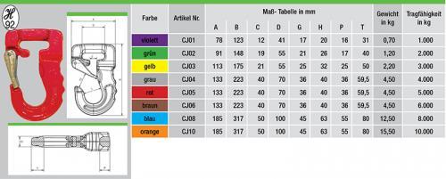 Rundschlingenhaken-tabelle