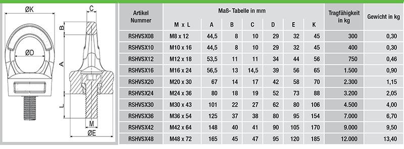 Ringschraube-mit-Imbusschluessel-drehbar-Gueteklasse-10-daten2