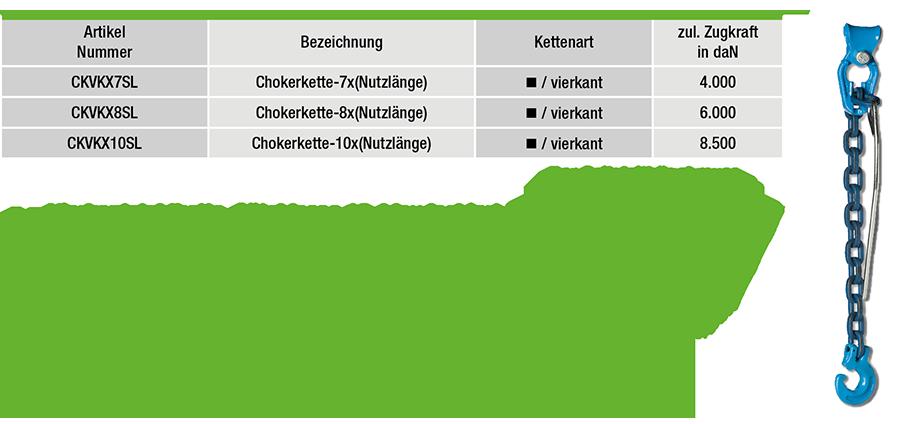 CKVKX7SL-tabelle