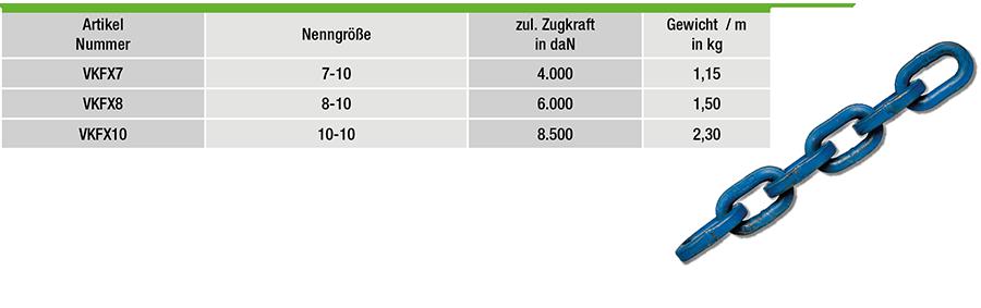 VKFX7-tabelle
