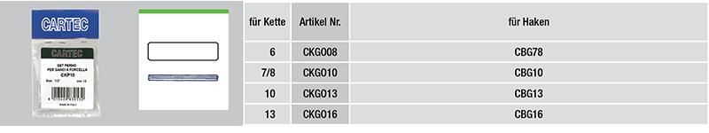 CKGO08-tabelle