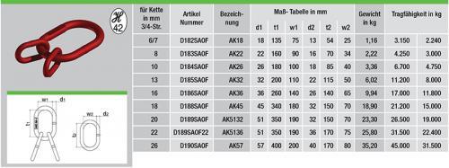 Aufhaengekopf-ohne-Flachstelle-tabelle