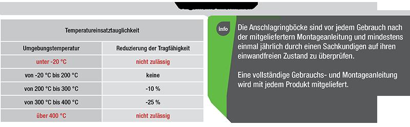 Anschlagringbock-Gueteklasse-10_daten