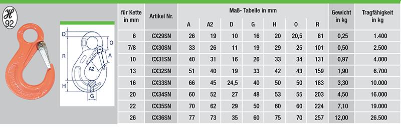 CX29SN-tabelle