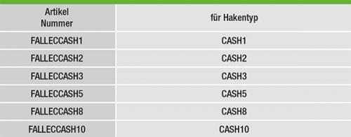 Ersatzfallen-fuer-Anschweisshaken_tabelle