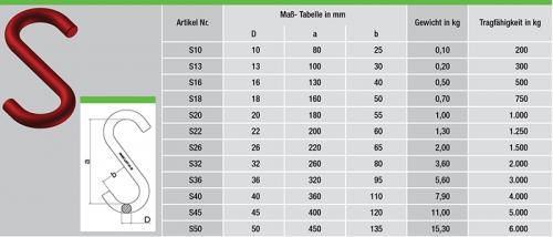 Hochfeste-S-Haken-offene-Form-Standardausfuehrung-tabelle