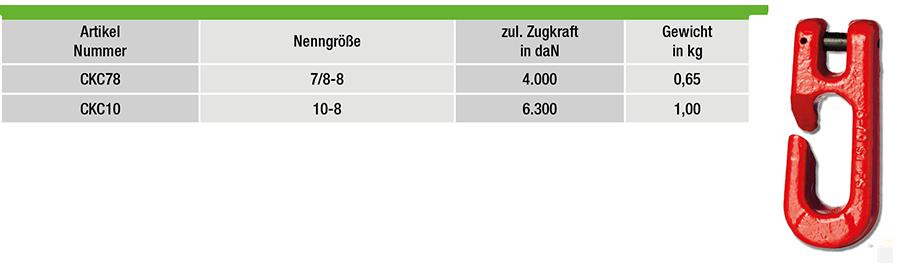 CKC78-tabelle