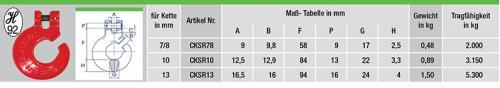 Schlitzring-mit-Gabelkopf-tabelle