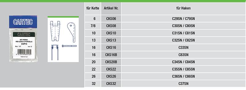 CKS06-tabelle