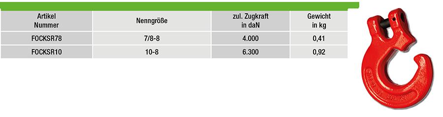 FOCKSR78-tabelle