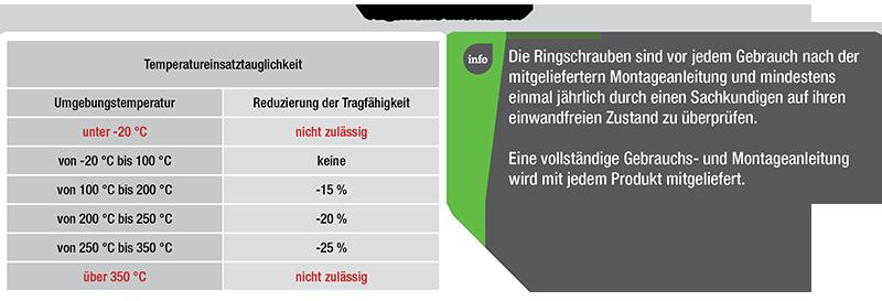 Ringschraube-kugelgelagert-mit-Imbusschluessel-drehbar-Gueteklasse-10_daten3