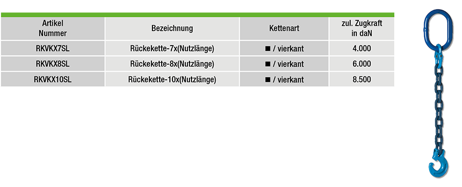 RKVKX7SL-tabelle