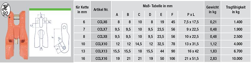 CCLX6-tabelle