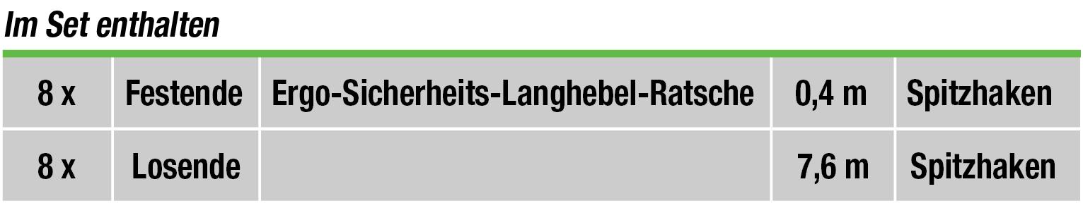 zurrgurt-set-16tlg-langhebel-tabelle