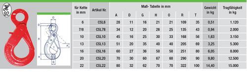 CSL6-tabelle