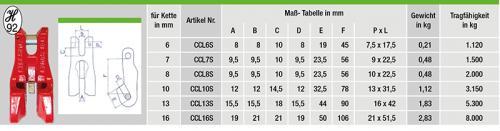 Verkuerzungsklaue-mit-Sicherung-tabelle