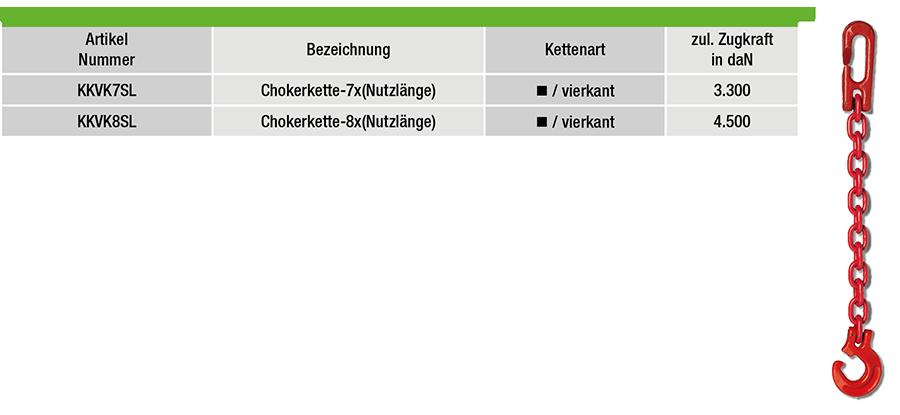 KKVK7SL-tabelle